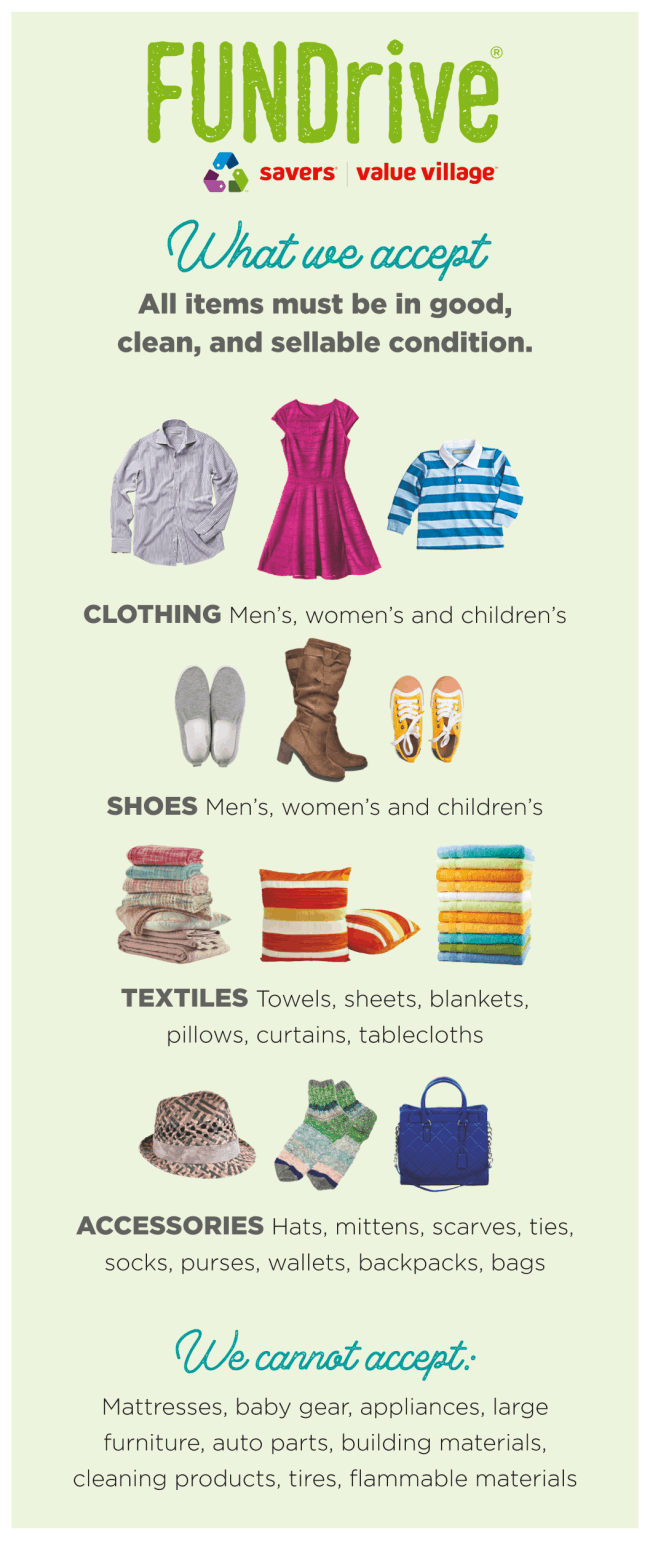 Acceptable Items